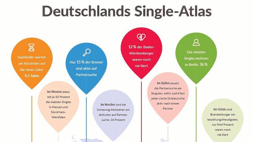Hilfreiches Werk für die Online-Partnersuche: Auch jenseits der 50 die wahre Liebe finden - Tostedt